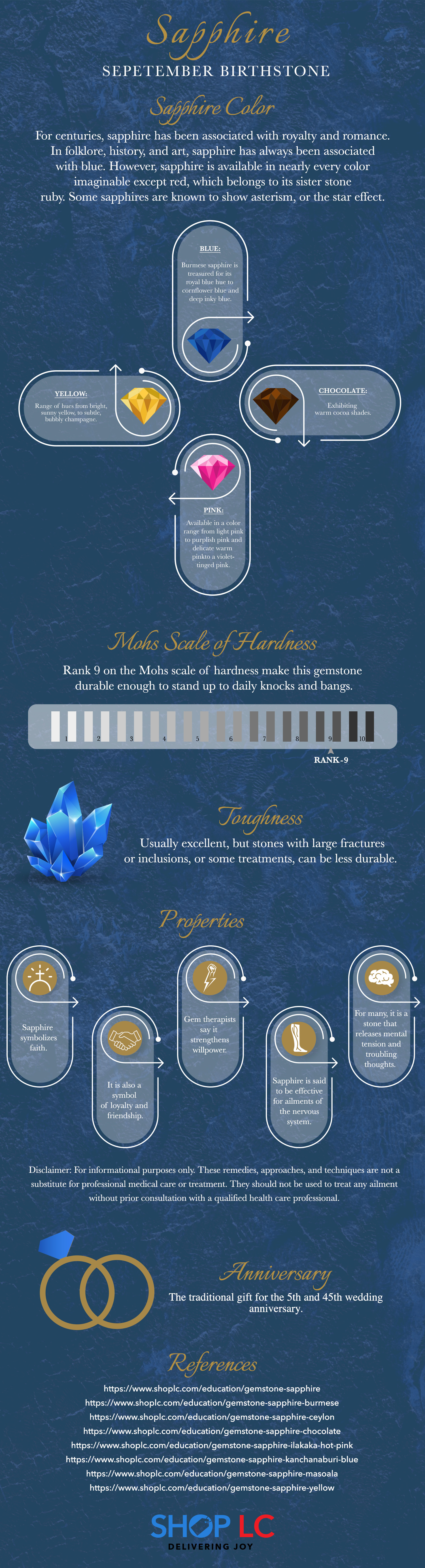 Sapphire September birthstone infographic.