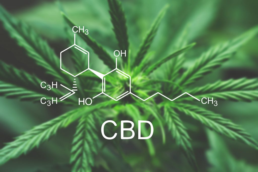 CBD oil chemical formula.